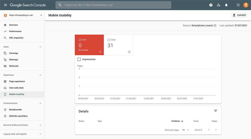 Google Search Console Mobile Usability report with no errors